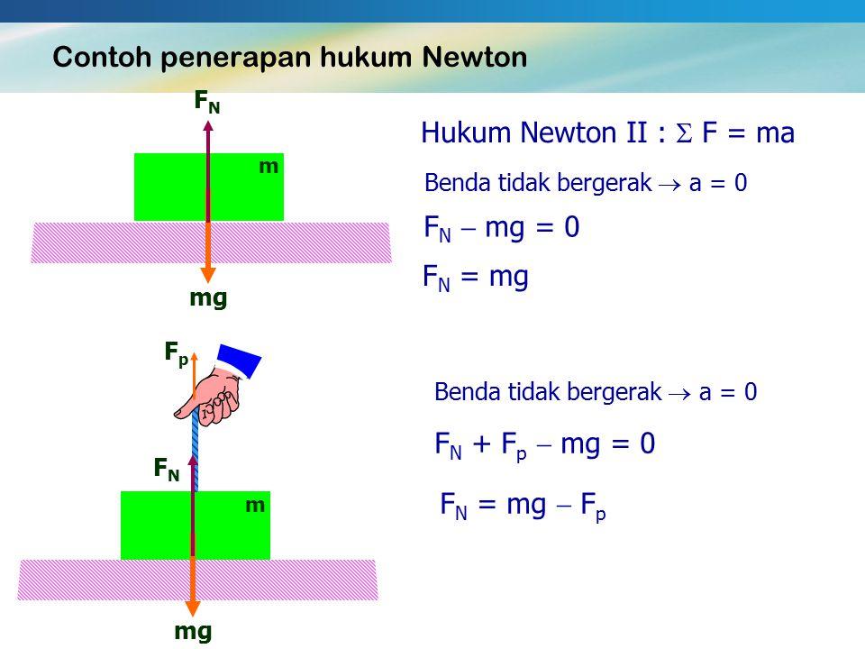 m Contoh penerapan hukum Newton mg FNFN Hukum Newton II :  F = ma Benda tidak bergerak  a = 0 F N  mg = 0 F N = mg m mg FpFp FNFN Benda tidak berge