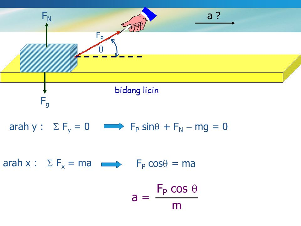  FPFP FgFg FNFN a ? arah y :  F y = 0F P sin  + F N  mg = 0 bidang licin arah x :  F x = ma F P cos  = ma a = F P cos  m