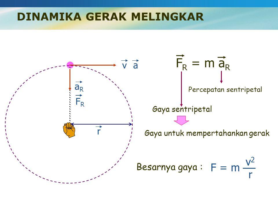 DINAMIKA GERAK MELINGKAR v a aRaR r F R = m a R Gaya sentripetal Percepatan sentripetal Gaya untuk mempertahankan gerak FRFR Besarnya gaya : F = m v2v