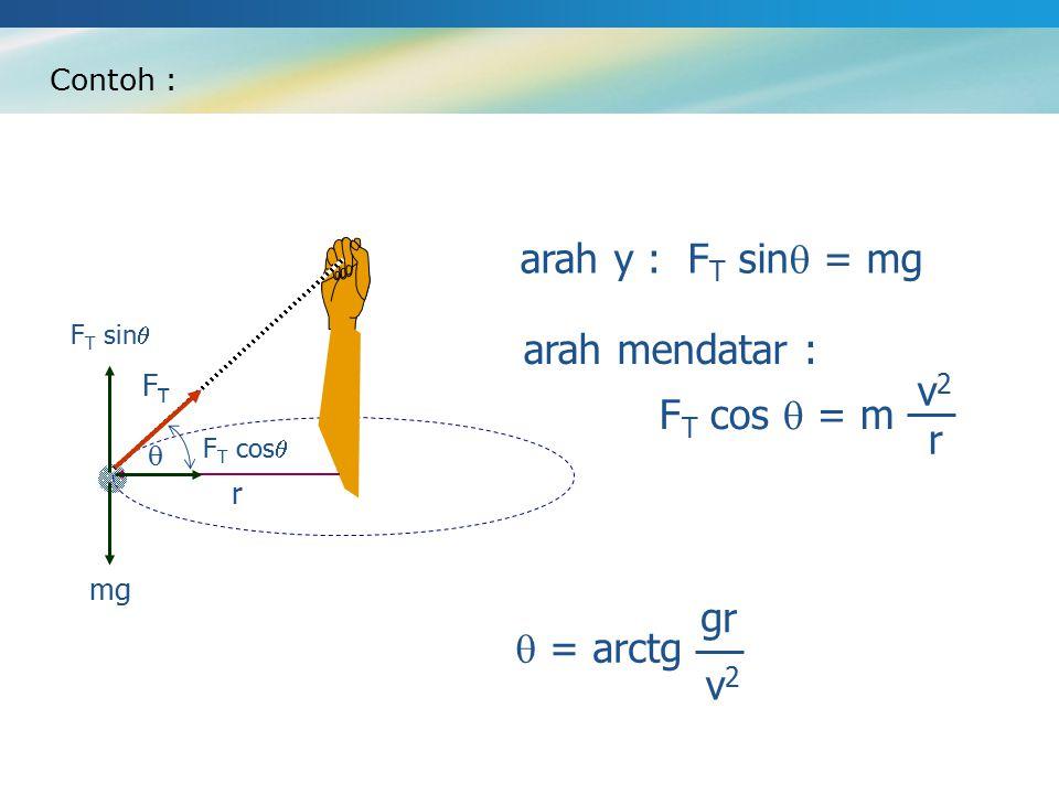 Contoh : r FTFT  F T cos  mg F T sin  arah y : F T sin  = mg arah mendatar : F T cos  = m v2v2 r  = arctg v2v2 gr