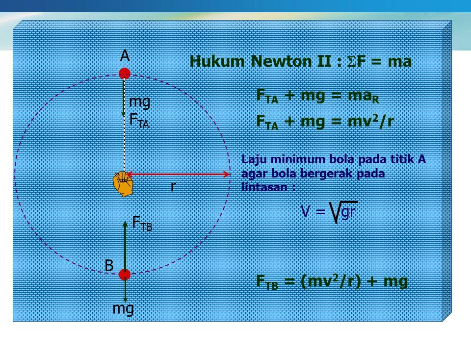 mg r F TA A B mg F TB Hukum Newton II :  F = ma F TA + mg = ma R F TA + mg = mv 2 /r Laju minimum bola pada titik A agar bola bergerak pada lintasan