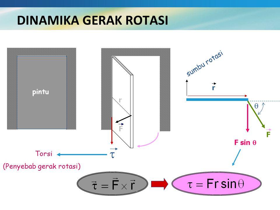 DINAMIKA GERAK ROTASI F  r pintu Torsi (Penyebab gerak rotasi) sumbu rotasi r F  F sin 