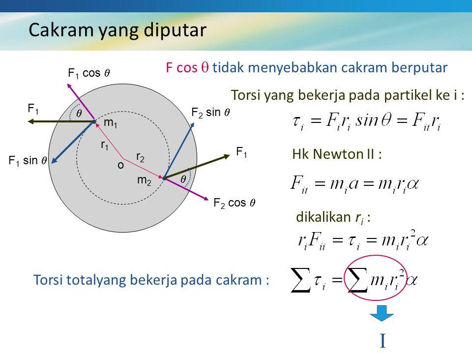Cakram yang diputar m1m1 m2m2 r1r1 r2r2 o F1F1  F 1 cos  F 1 sin   F 2 cos  F1F1 F 2 sin  F cos  tidak menyebabkan cakram berputar Torsi yang b