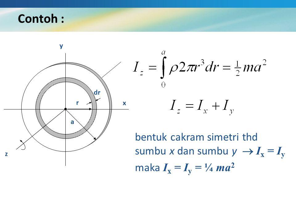 Contoh : a r dr x y z bentuk cakram simetri thd sumbu x dan sumbu y  I x = I y maka I x = I y = ¼ ma 2