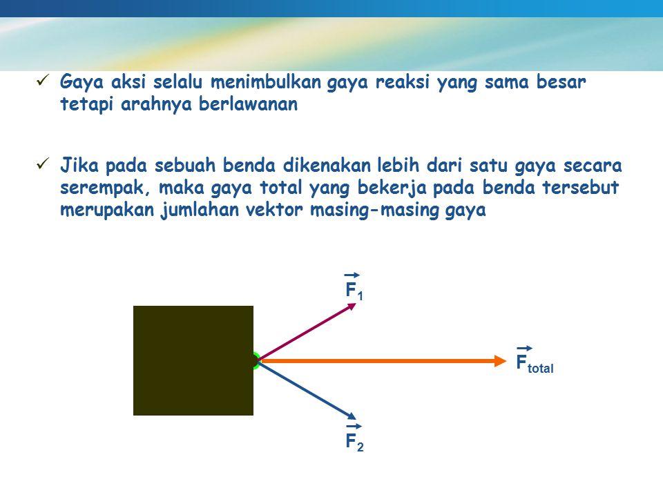 Jika bidang kasar dengan koefisien gesekan kinetis  s : benda 1 :  F y = 0  F N1 = m 1 g  F x = m 1 a  F P  T  F f1 = m 1 a F f1 =  s F N1 =  s m 1 g benda 2 :  F y = 0  F N2 = m 2 g  F x = m 2 a  F T  F f2 = m 2 a F f2 =  s F N2 =  s m 2 g F T = T F P  m 2 a   s m 2 g   s m 1 g = m 1 a a = m 1 + m 2 FPFP   s g
