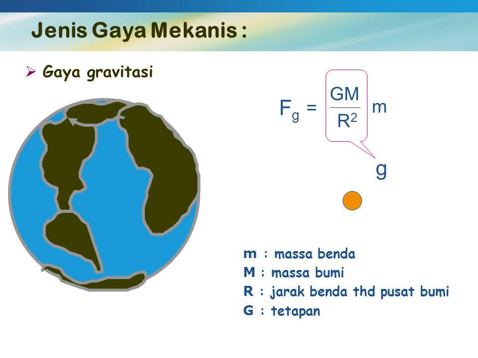 Jenis Gaya Mekanis :  Gaya gravitasi R2R2 = GM FgFg m g m : massa benda M : massa bumi R : jarak benda thd pusat bumi G : tetapan