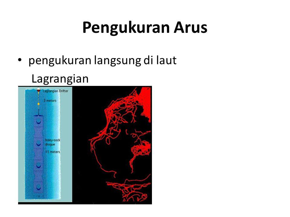 Pengukuran Arus pengukuran langsung di laut Lagrangian
