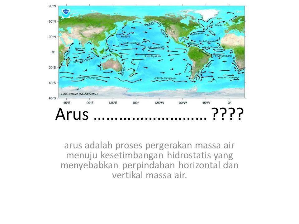 Arus ……………………… .