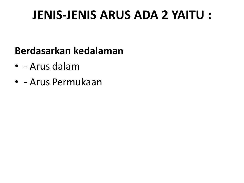JENIS-JENIS ARUS ADA 2 YAITU : Berdasarkan kedalaman - Arus dalam - Arus Permukaan