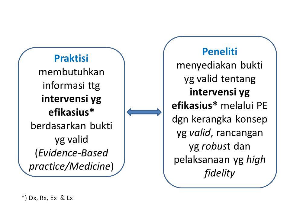 Praktisi membutuhkan informasi ttg intervensi yg efikasius* berdasarkan bukti yg valid (Evidence-Based practice/Medicine) Peneliti menyediakan bukti y