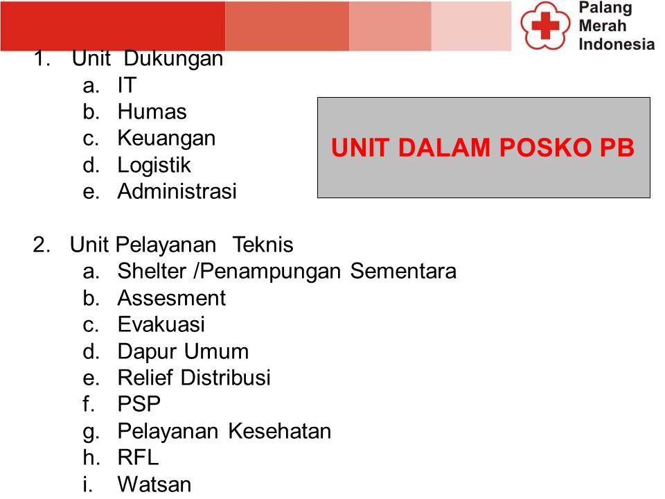 1.Unit Dukungan a.IT b.Humas c.Keuangan d.Logistik e.Administrasi 2. Unit Pelayanan Teknis a.Shelter /Penampungan Sementara b.Assesment c.Evakuasi d.D