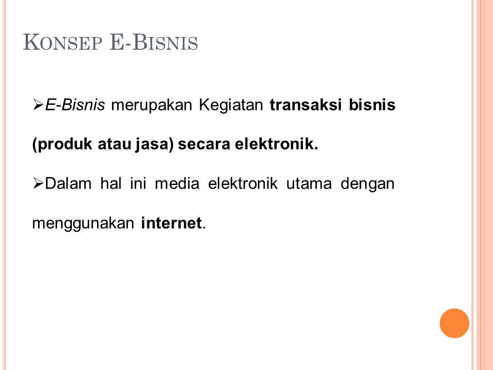 K ONSEP E-B ISNIS  E-Bisnis merupakan Kegiatan transaksi bisnis (produk atau jasa) secara elektronik.  Dalam hal ini media elektronik utama dengan m