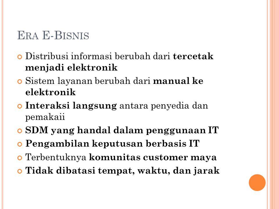 E RA E-B ISNIS Distribusi informasi berubah dari tercetak menjadi elektronik Sistem layanan berubah dari manual ke elektronik Interaksi langsung antar