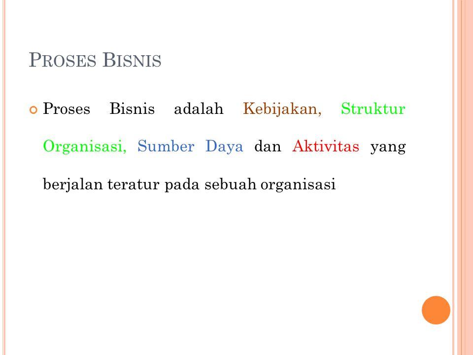 P ROSES B ISNIS Proses Bisnis adalah Kebijakan, Struktur Organisasi, Sumber Daya dan Aktivitas yang berjalan teratur pada sebuah organisasi