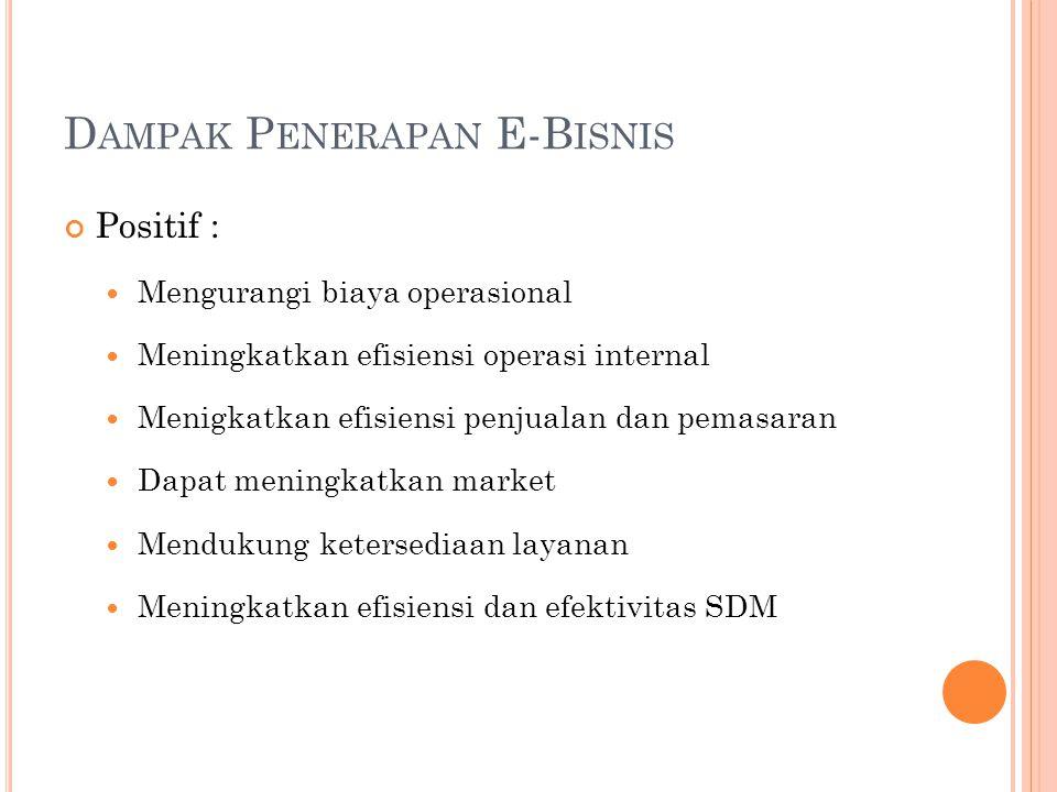 D AMPAK P ENERAPAN E-B ISNIS Positif : Mengurangi biaya operasional Meningkatkan efisiensi operasi internal Menigkatkan efisiensi penjualan dan pemasa