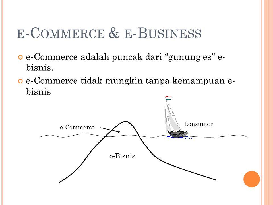 E-C OMMERCE Satu set dinamis teknologi, aplikasi, dan proses bisnis yang menghubungkan perusahaan, konsumen, dan komunitas tertentu melalui transaksi elektronik dan perdagangan barang, pelayanan, dan informasi yang dilakukan secara elektronik
