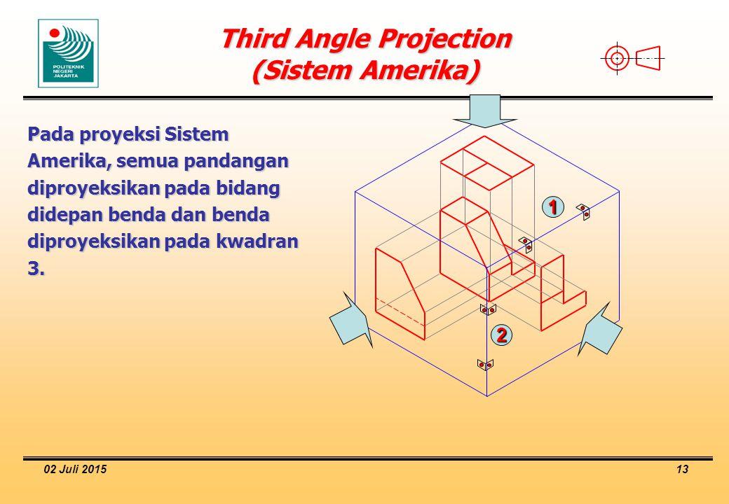 02 Juli 2015 13 Third Angle Projection (Sistem Amerika) Pada proyeksi Sistem Amerika, semua pandangan diproyeksikan pada bidang didepan benda dan bend