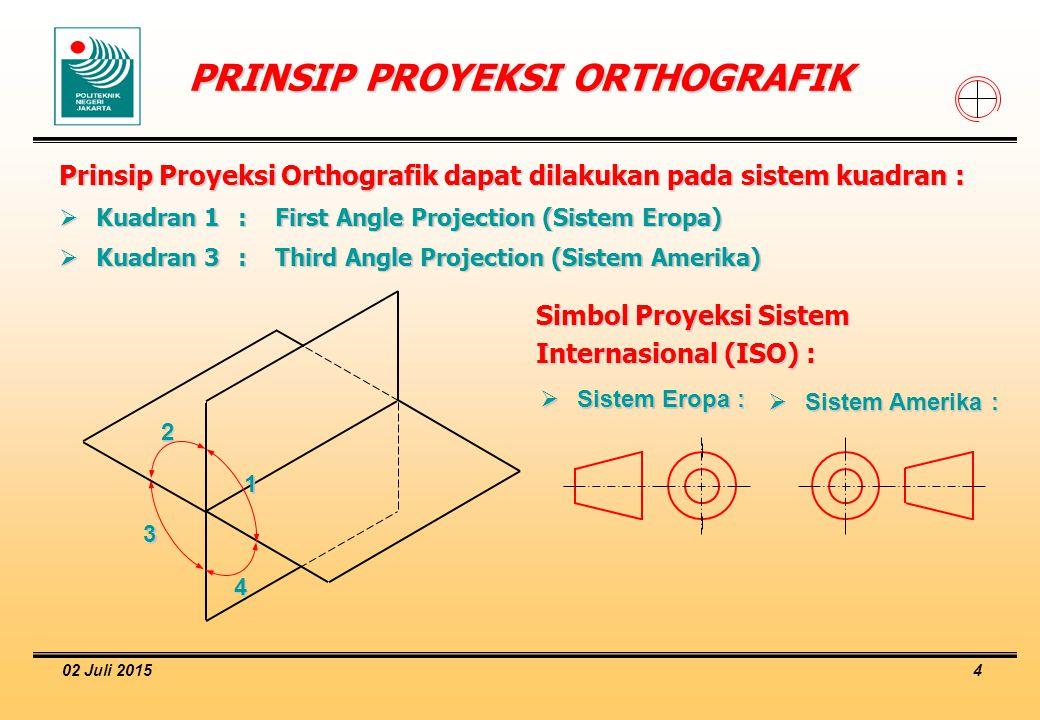 02 Juli 2015 4 PRINSIP PROYEKSI ORTHOGRAFIK Prinsip Proyeksi Orthografik dapat dilakukan pada sistem kuadran :  Kuadran 1:First Angle Projection (Sis