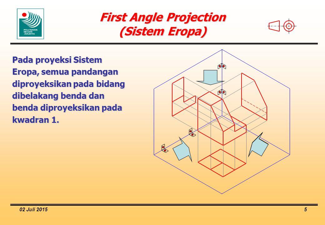 02 Juli 2015 5 First Angle Projection (Sistem Eropa) Pada proyeksi Sistem Eropa, semua pandangan diproyeksikan pada bidang dibelakang benda dan benda