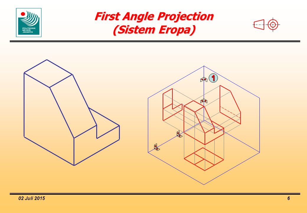02 Juli 2015 17 Third Angle Projection (Sistem Amerika) IIIIV I