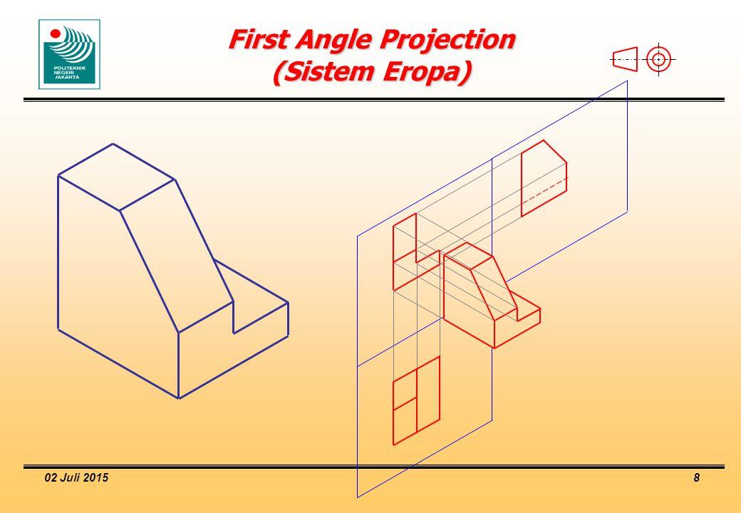 02 Juli 2015 9 First Angle Projection (Sistem Eropa)