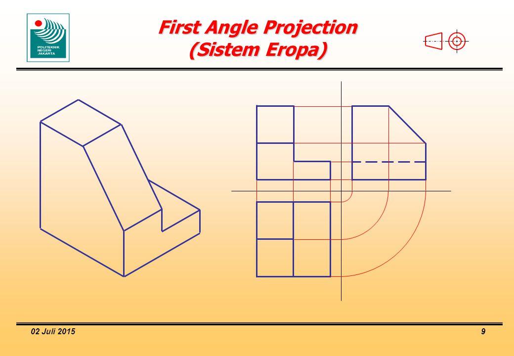 02 Juli 2015 10 First Angle Projection (Sistem Eropa)