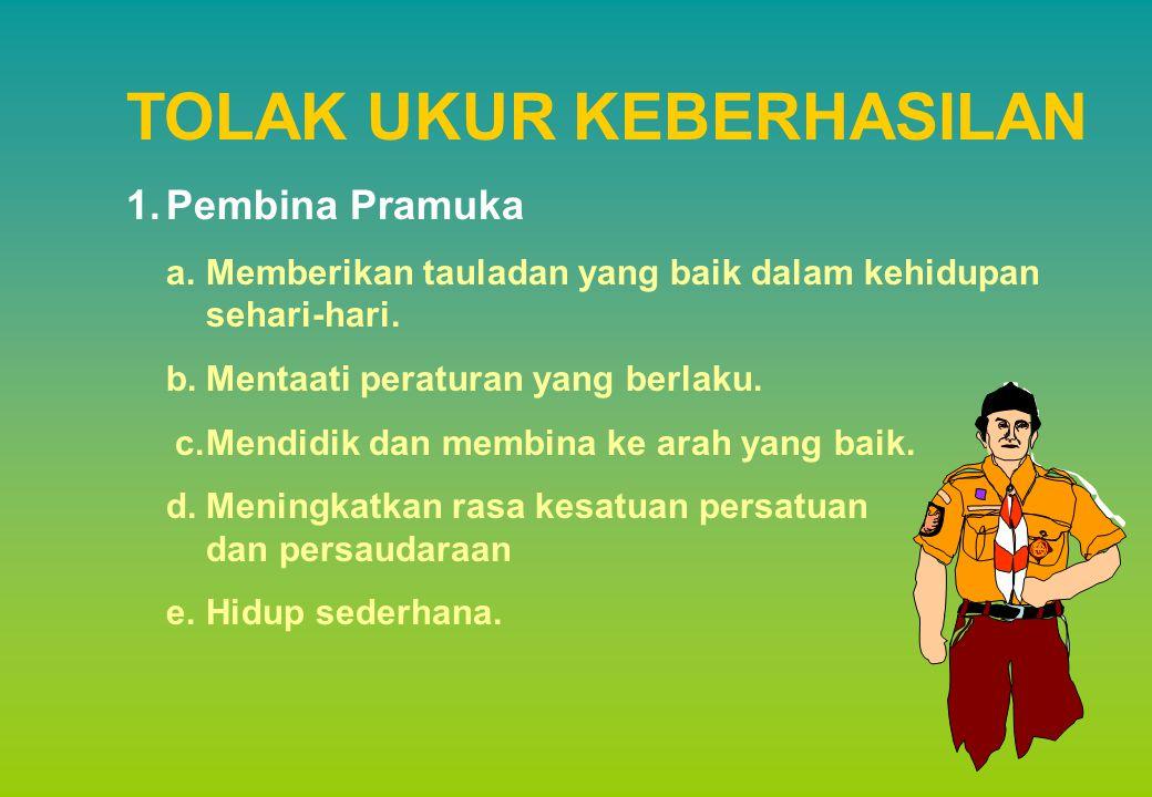 TOLAK UKUR KEBERHASILAN 1.Pembina Pramuka a.Memberikan tauladan yang baik dalam kehidupan sehari-hari.