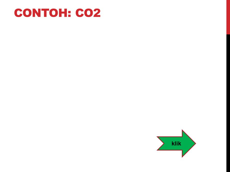 CONTOH: CO2 klik