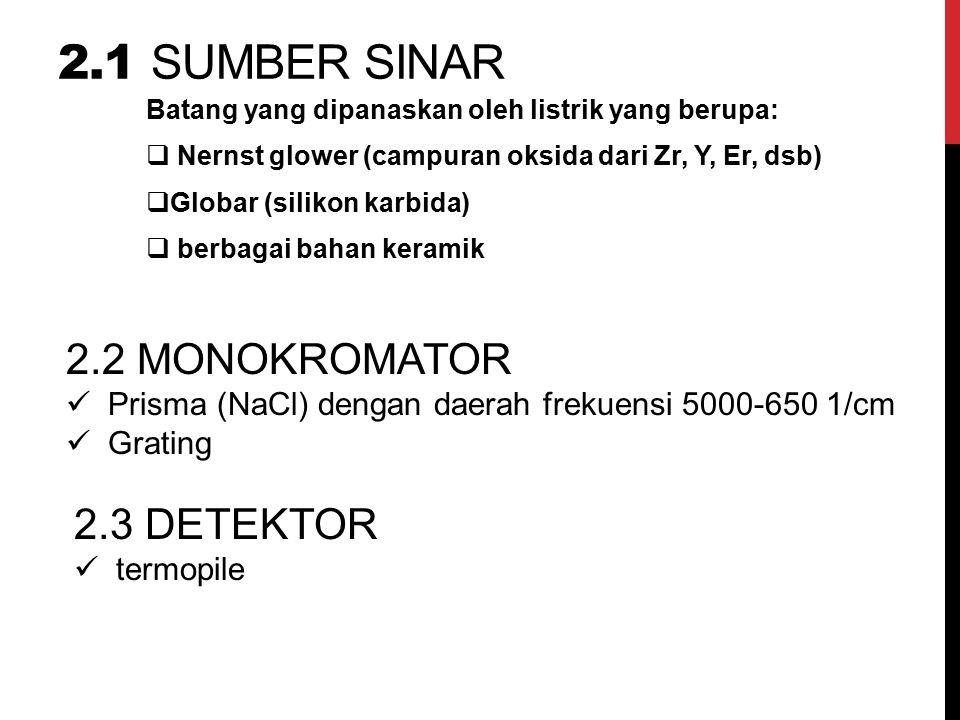 2.1 SUMBER SINAR Batang yang dipanaskan oleh listrik yang berupa:  Nernst glower (campuran oksida dari Zr, Y, Er, dsb)  Globar (silikon karbida)  berbagai bahan keramik 2.2 MONOKROMATOR Prisma (NaCl) dengan daerah frekuensi 5000-650 1/cm Grating 2.3 DETEKTOR termopile