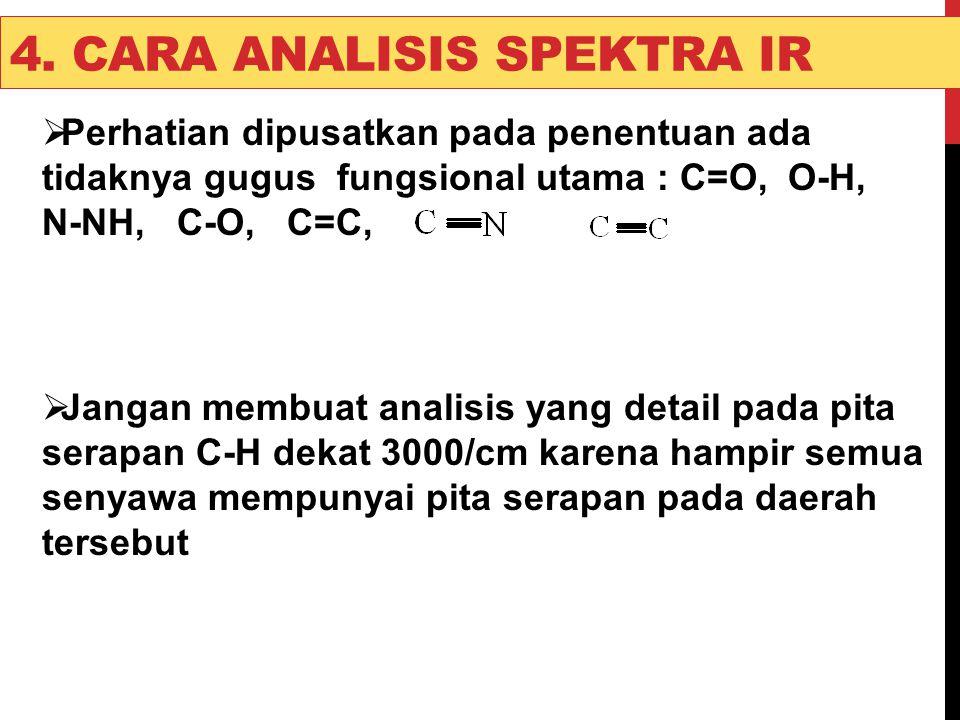 4. CARA ANALISIS SPEKTRA IR  Perhatian dipusatkan pada penentuan ada tidaknya gugus fungsional utama : C=O, O-H, N-NH, C-O, C=C,  Jangan membuat ana