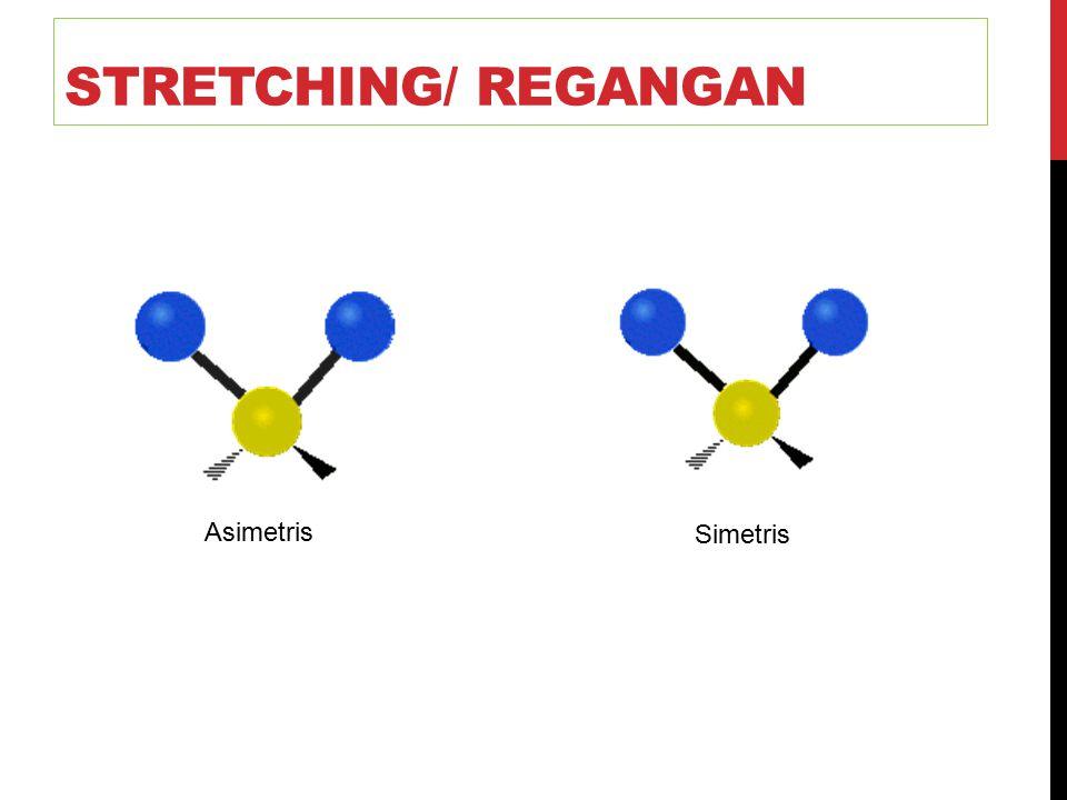 STRETCHING/ REGANGAN Asimetris Simetris
