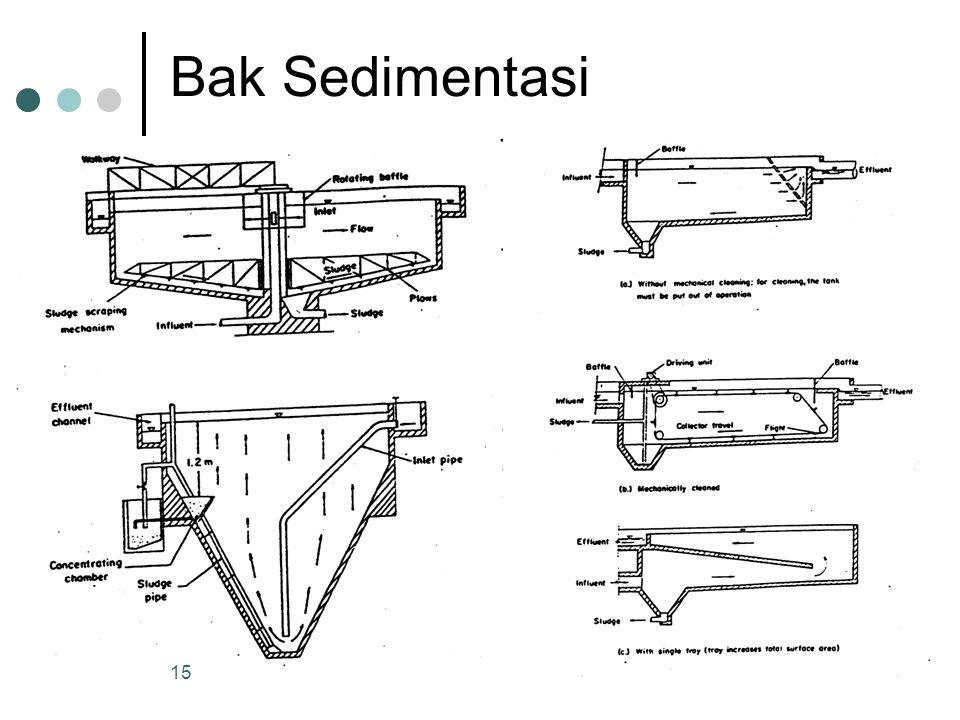 Bak Sedimentasi 15