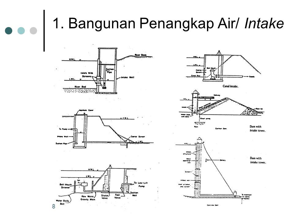 1. Bangunan Penangkap Air/ Intake 8