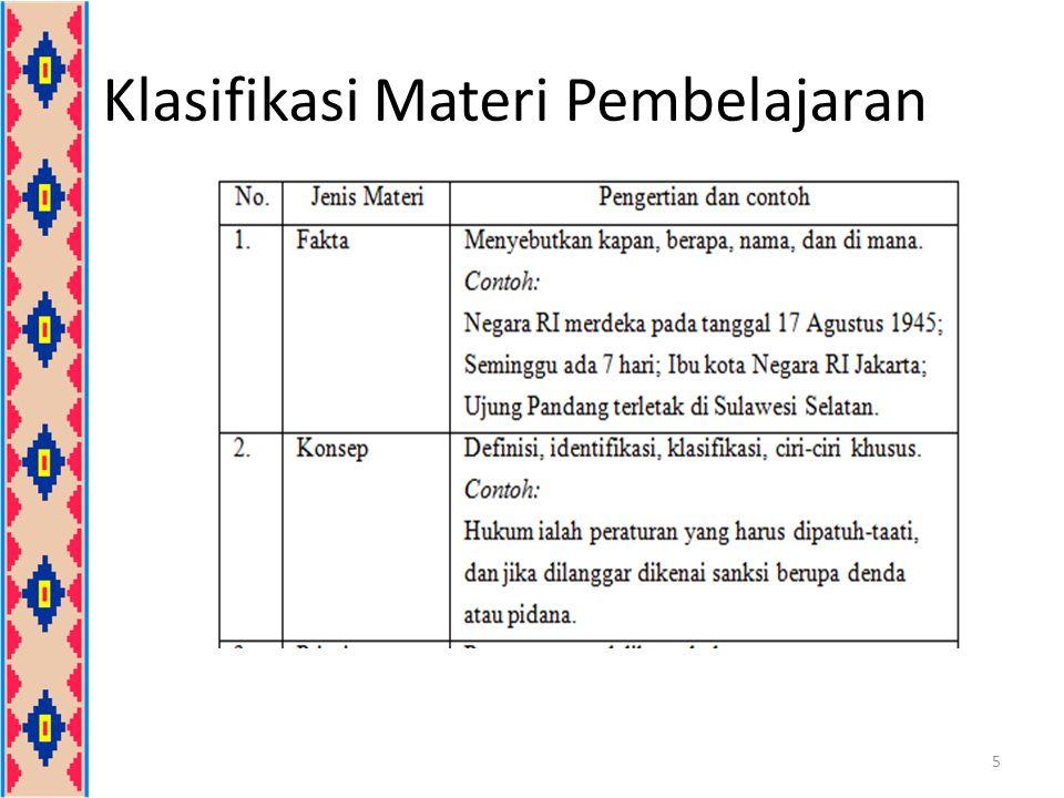 Penyusunan Peta Bahan Ajar (Contoh Mapel IPA SD) 6.