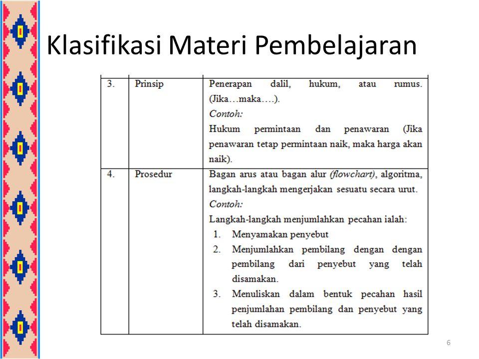 Kompetensi Dasar Indikator Standar Kompetensi Kegiatan Pembelajaran Materi Pembelajaran ALUR ANALISIS PENYUSUNAN BAHAN AJAR 1.1.