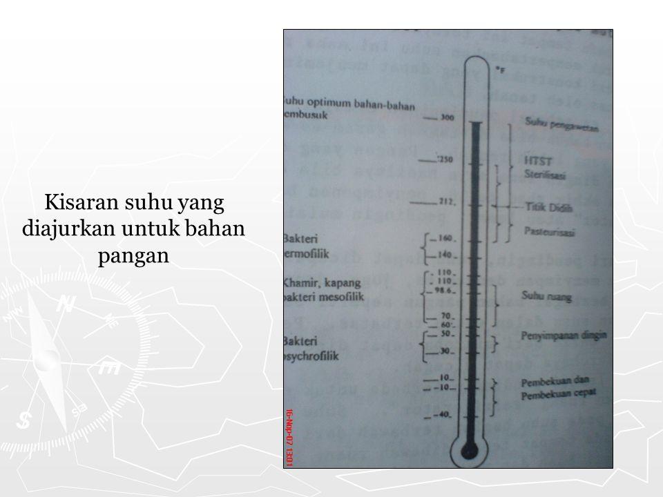 Kisaran suhu yang diajurkan untuk bahan pangan