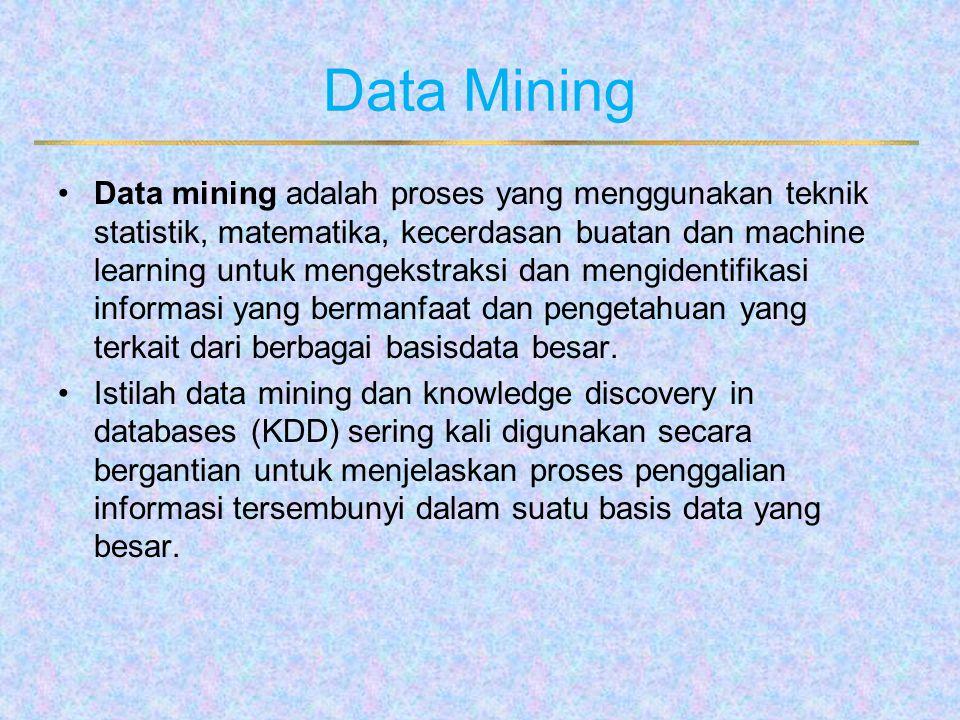 Data Mining Data mining adalah proses yang menggunakan teknik statistik, matematika, kecerdasan buatan dan machine learning untuk mengekstraksi dan me