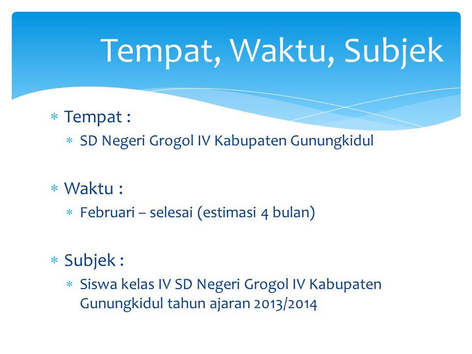  Tempat :  SD Negeri Grogol IV Kabupaten Gunungkidul  Waktu :  Februari – selesai (estimasi 4 bulan)  Subjek :  Siswa kelas IV SD Negeri Grogol
