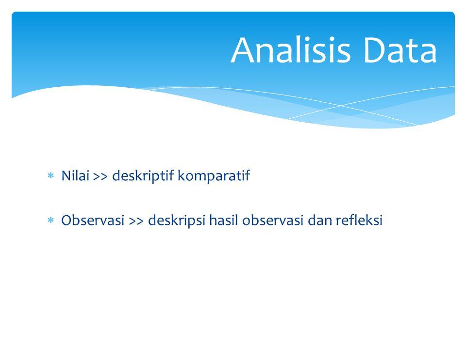  Nilai >> deskriptif komparatif  Observasi >> deskripsi hasil observasi dan refleksi Analisis Data