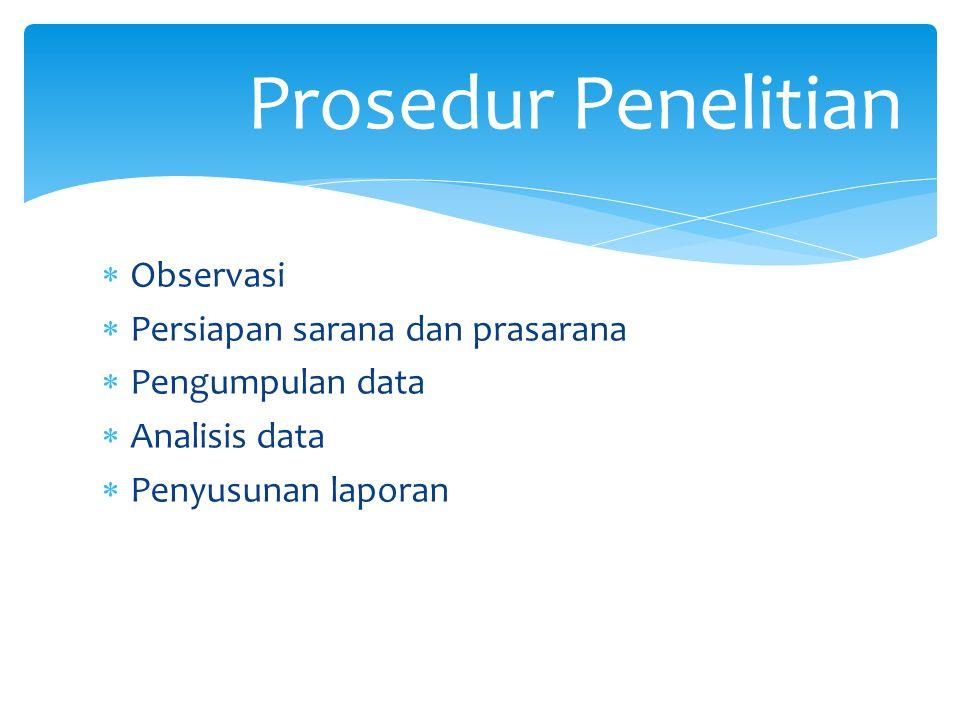  Observasi  Persiapan sarana dan prasarana  Pengumpulan data  Analisis data  Penyusunan laporan Prosedur Penelitian