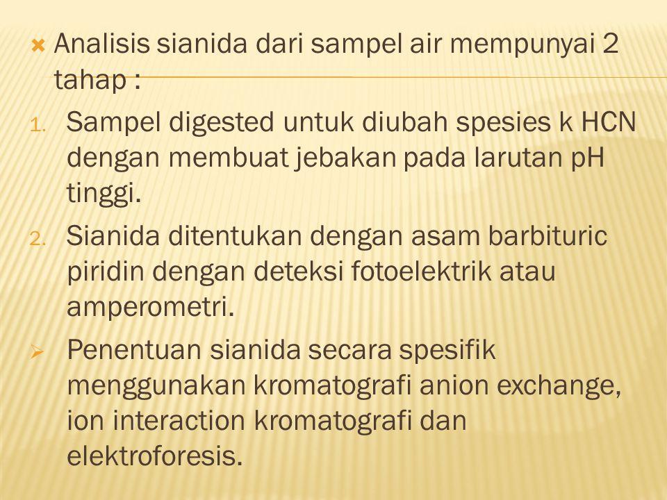  Analisis sianida dari sampel air mempunyai 2 tahap : 1.