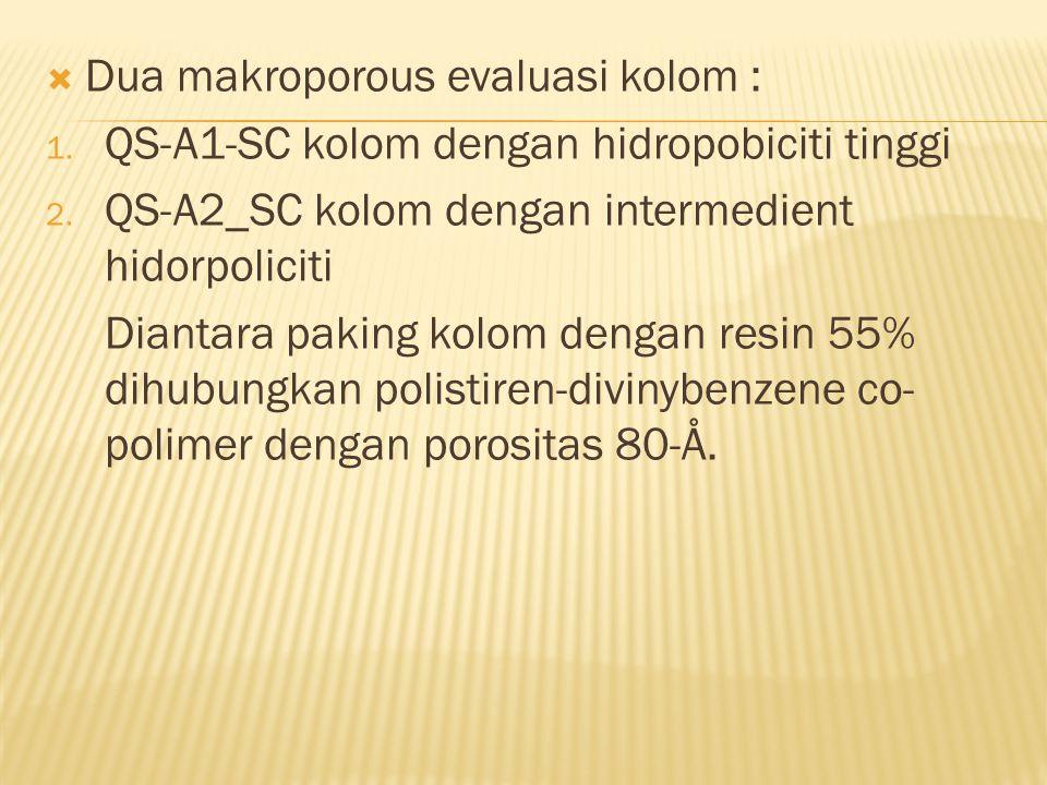  Dua makroporous evaluasi kolom : 1. QS-A1-SC kolom dengan hidropobiciti tinggi 2.