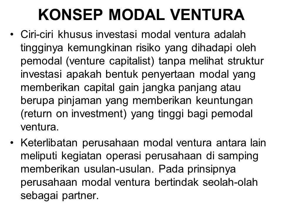 KONSEP MODAL VENTURA Ciri-ciri khusus investasi modal ventura adalah tingginya kemungkinan risiko yang dihadapi oleh pemodal (venture capitalist) tanp