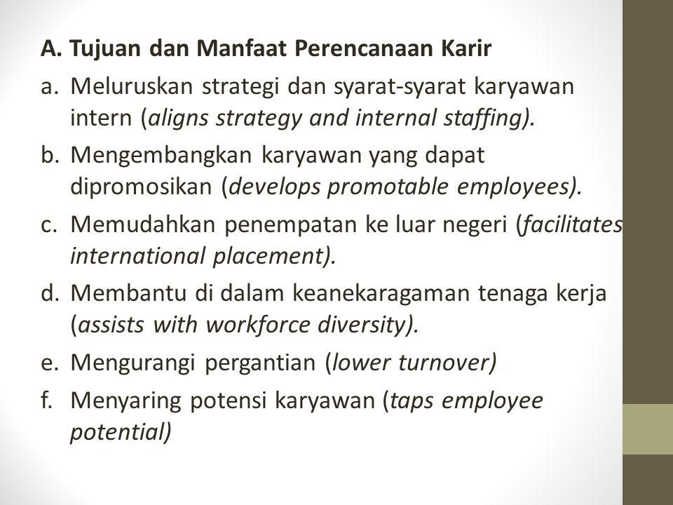 A. Tujuan dan Manfaat Perencanaan Karir a.Meluruskan strategi dan syarat-syarat karyawan intern (aligns strategy and internal staffing). b.Mengembangk