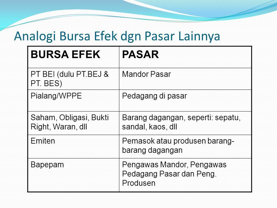 Analogi Bursa Efek dgn Pasar Lainnya BURSA EFEKPASAR PT BEI (dulu PT.BEJ & PT.