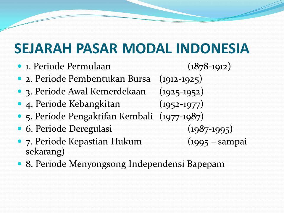 SEJARAH PASAR MODAL INDONESIA 1.Periode Permulaan (1878-1912) 2.