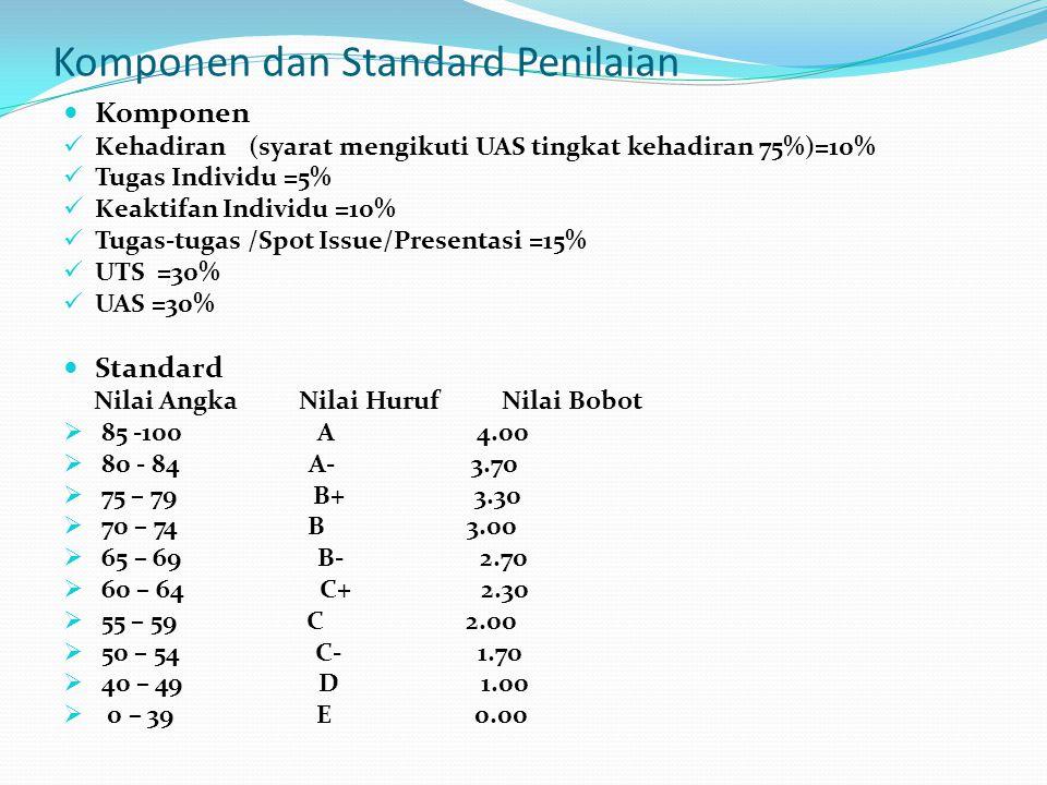 Komponen dan Standard Penilaian Komponen Kehadiran (syarat mengikuti UAS tingkat kehadiran 75%)=10% Tugas Individu =5% Keaktifan Individu =10% Tugas-tugas /Spot Issue/Presentasi =15% UTS =30% UAS =30% Standard Nilai Angka Nilai Huruf Nilai Bobot  85 -100 A 4.00  80 - 84 A- 3.70  75 – 79 B+ 3.30  70 – 74 B 3.00  65 – 69 B- 2.70  60 – 64 C+ 2.30  55 – 59 C 2.00  50 – 54 C- 1.70  40 – 49 D 1.00  0 – 39 E 0.00