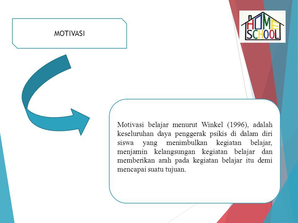 MOTIVASI Motivasi belajar menurut Winkel (1996), adalah keseluruhan daya penggerak psikis di dalam diri siswa yang menimbulkan kegiatan belajar, menja