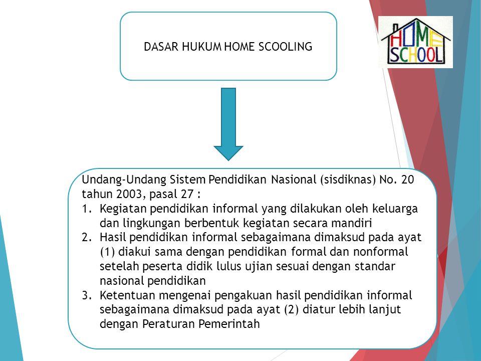 JENIS-JENIS HOMESCHOOLING 1.Home schooling tunggal2.