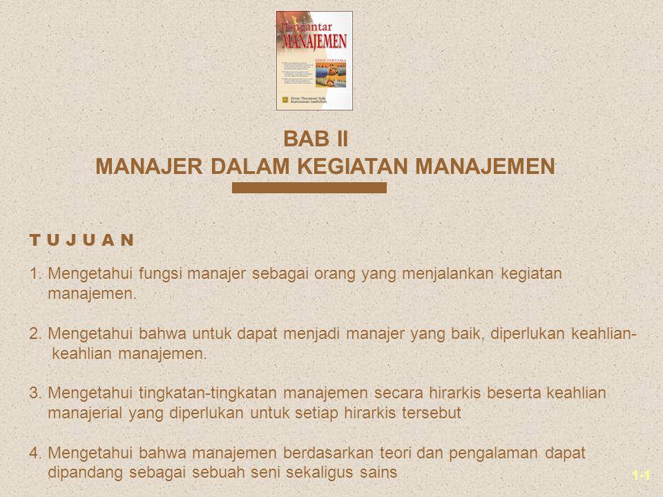 1-1 MANAJER DALAM KEGIATAN MANAJEMEN BAB II 1. Mengetahui fungsi manajer sebagai orang yang menjalankan kegiatan manajemen. 2. Mengetahui bahwa untuk